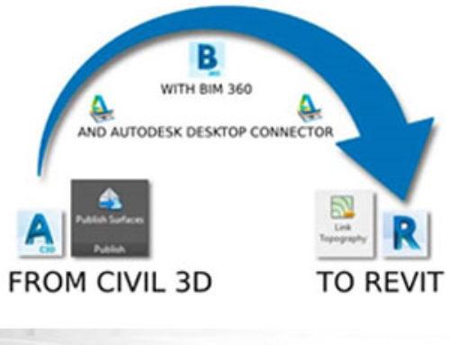 Interoperabilidad con el software BIM para Infraestructuras
