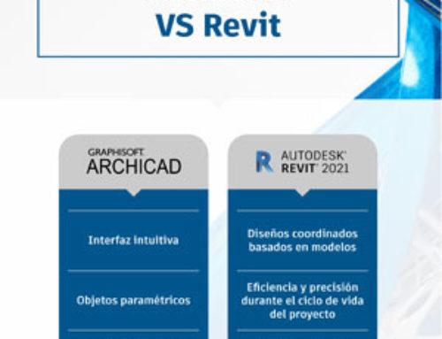 ArchiCAD versus Revit