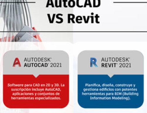 Diferencias entre AutoCAD y Revit