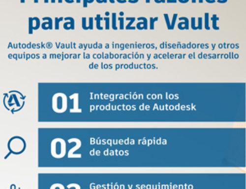 Razones para usar Vault