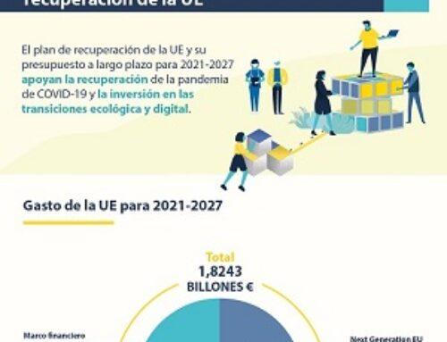 Fondos de Recuperación Europeos: apuesta por la digitalización